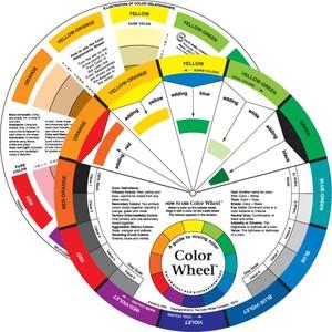 גלגל צבעים לאיפור קבוע - COLOR WHEEL